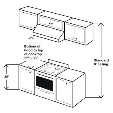 kitchen cabinet specification range hoods ra 34l series under cabinet range hood with