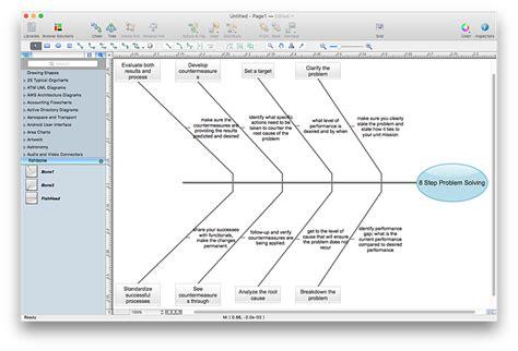 diagramme ishikawa vierge word ishikawa diagram fishbone diagrams fishbone diagram