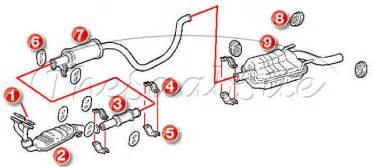 Saab Exhaust System Diagram 84 Saab 900 Se Engine Diagram Get Free Image About