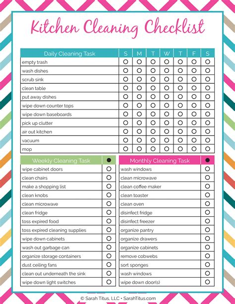 cleaning binder kitchen cleaning checklist sarah titus