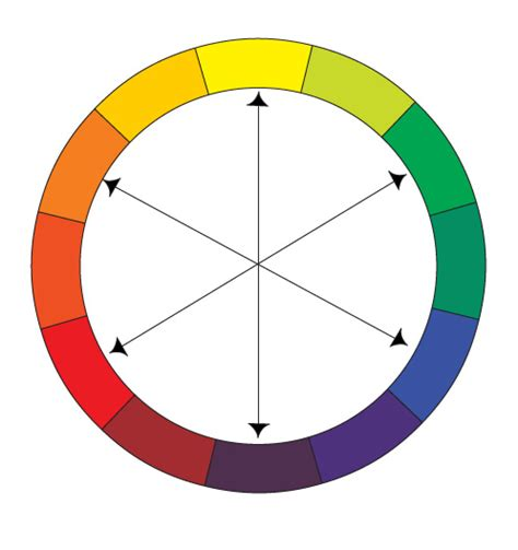 complementary color finder paintxdraw ross bown s notes on complementary colors