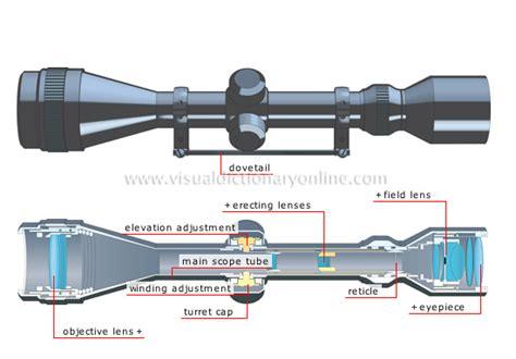 Scope Tool Telescope Tool Tool Lens Opener science physics optics telescopic sight image visual dictionary