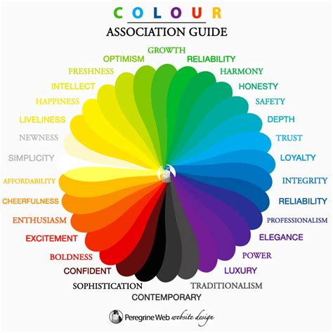 color associations small business webdesign planning a website peregrine web
