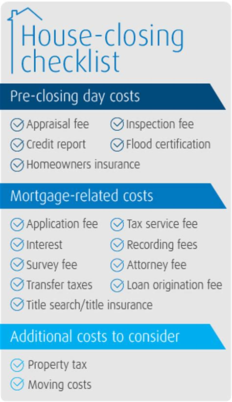 house closing what are closings costs on a house bmo harris life