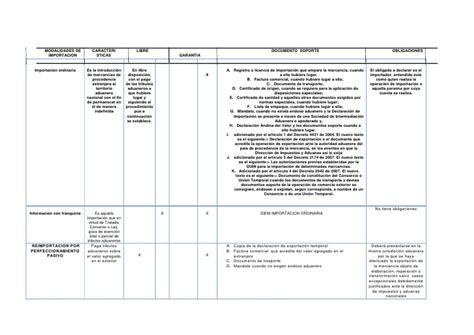 modalidades de importacion 2016 modalidades de importacion 1