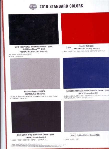 2014 harley davidson color chart autos weblog