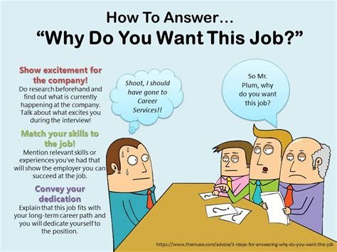 Why You Want To Do Mba Best Answer by Questions Why You Want This Child Care