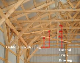 Roof truss design as well hip roof framing on gable roof truss
