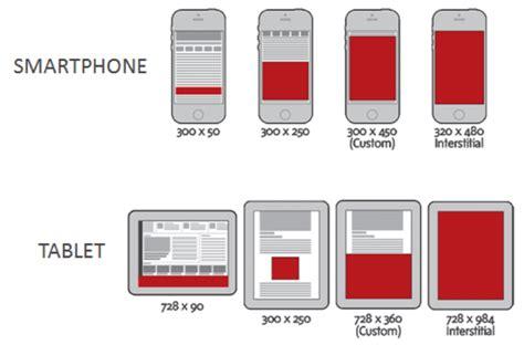 mobile ad singh girish quora