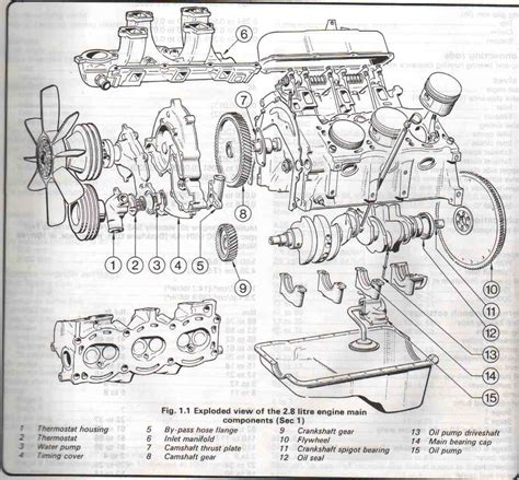 small engine maintenance and repair 2006 ford escape interior lighting 2003 ford escape v6 engine diagram wiring diagrams