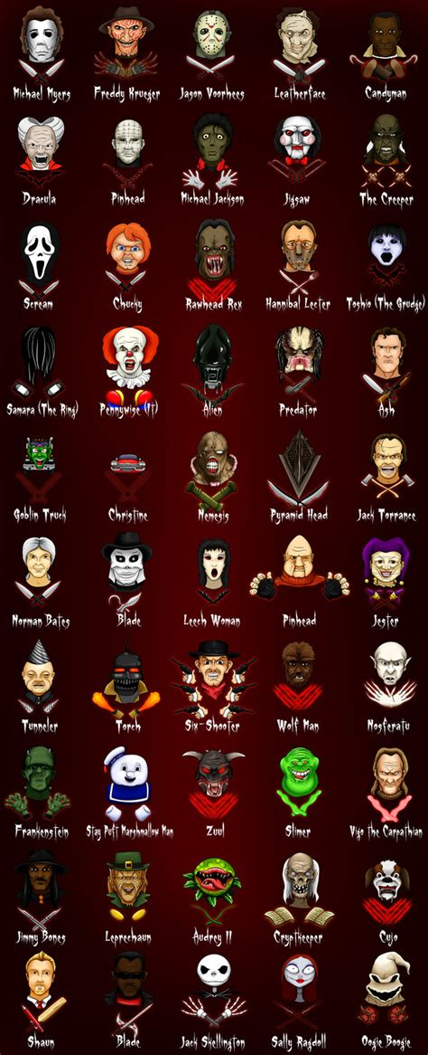all ghost film name horror characters by rkw0021 on deviantart