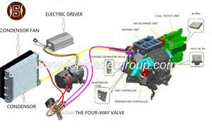Electric Ac System For Car Parts Of A Air Conditioning System Car Pictures Car