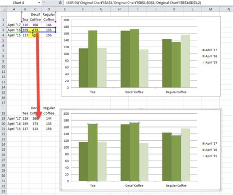 Excel Dashboard Templates How To Copy A Chart And Change The Data Series Range References Excel Chart Series Template