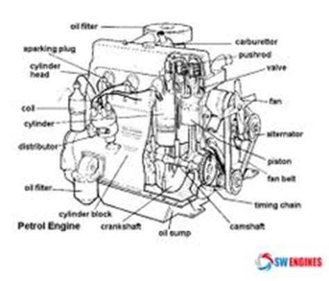 small engine service manuals 1992 chevrolet beretta engine control 1000 images about engine diagram on engine honda civic engine and toyota camry