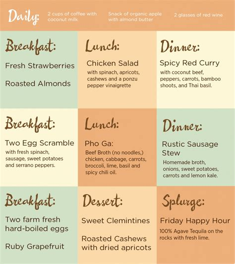 healthy eating plan for healthy life healthy o healthy