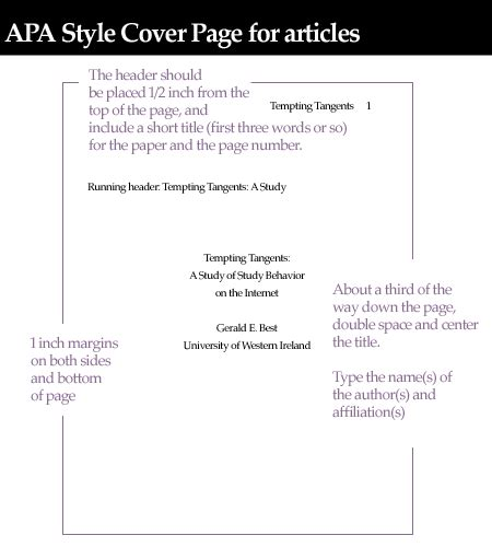 Article Title In Essay Apa by Article Review Apa Format Template
