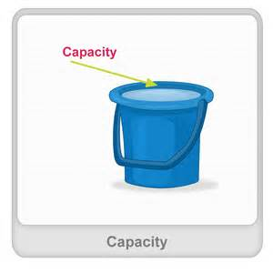 Capacity capacity worksheets kindergarten metric unit conversion