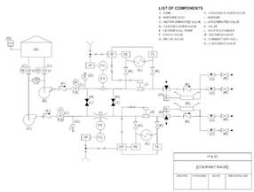 Schematic Drawer by P Id Software Get Free Symbols For Piping And