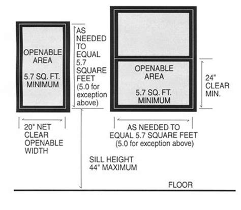 bedroom code requirements your house whisperers 187 is that room legal