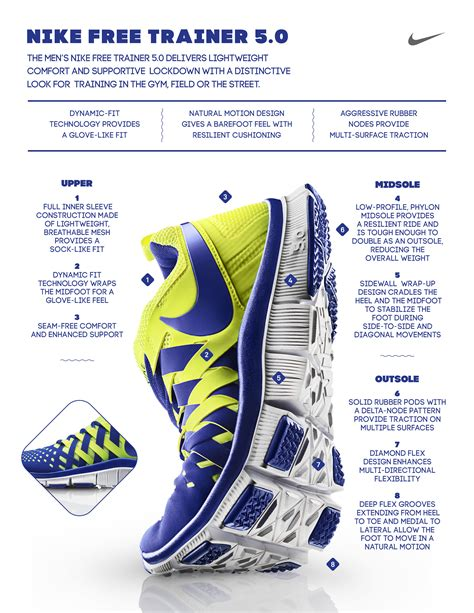 Nike Running Free Trainer 5 0 introducing the nike free trainer 5 0 nike news