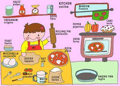 dizionario di cucina italiano inglese dizionario illustrato di inglese per bambini la cucina