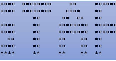 star pattern in c language star patterns in c programming