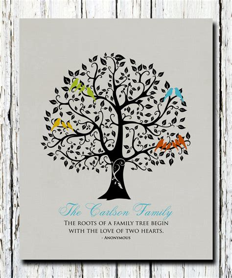 family christmas gift family tree art keepsake grandparents