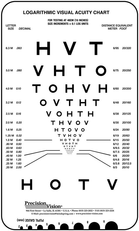 Snellen Chart For Visual Acuity 4 Meter printable jaeger j2 eye chart