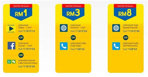B1 Q Q Digi the ultimate rm 1 deal jessy the kl chic malaysia food fashion events and