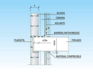 diferencia entre cadenas y pilares muros de cerramiento normabloc construpedia