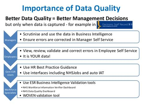 data quality template hscic esr data quality data standards road shows 2015 16