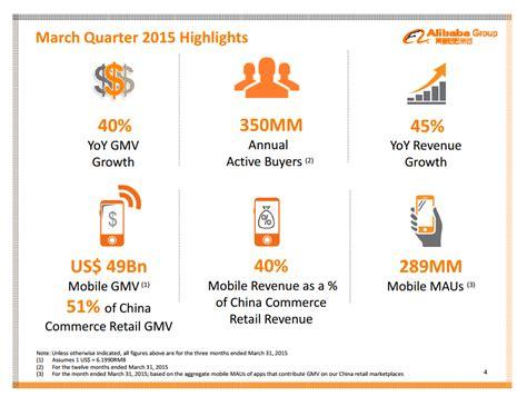 alibaba financial statements alibaba buy before earnings alibaba group holding