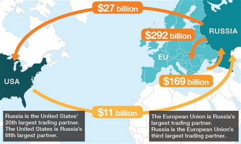 eu russia relations 1999 2015 from courtship to confrontation routledge contemporary russia and eastern europe series books the 4th media 187 us wages war against eu to make europeans