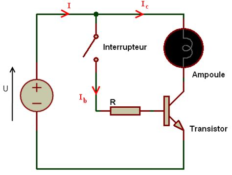 transistor mosfet fonctionnement le transistor en r 233 gime de saturation l 233 lectronique de z 233 ro