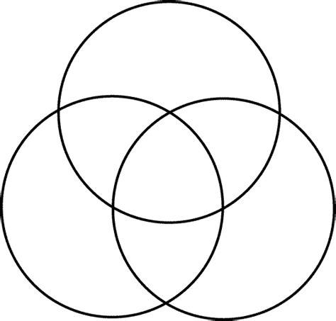 images of a venn diagram venn diagrams