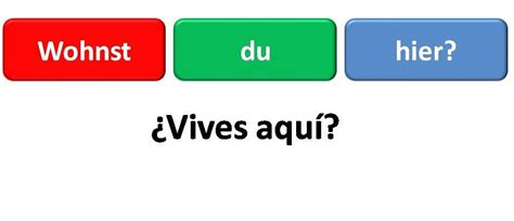 preguntas cerradas con el verbo to be la estructura de la oraci 211 n alemana parte 1