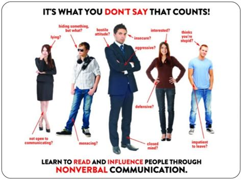 Stand And Deliver Meaning by Body Language
