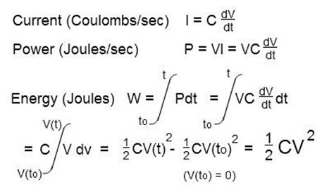 capacitor potential energy equation embedded adventures tutorials capacitors