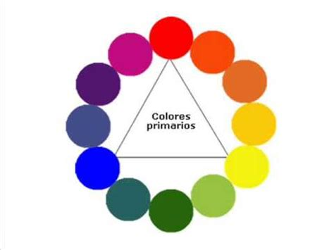imagenes lenguaje visual elementos de expresi 243 n del lenguaje visual youtube
