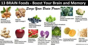 memory rescue supercharge your brain memory loss and remember what matters most books vitamin health anti aging wellness