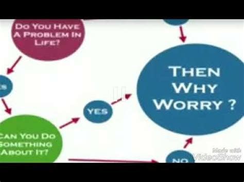 Why Worry do you a problem why worry dalai lama