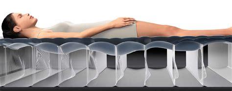 materasso elettrico gonfiabile materasso gonfiabile elettrico a 1 piazza intex grand confort