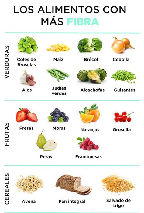 alimentos ricos en fibra soluble alimentos ricos en fibra para combatir el estre 241 imiento