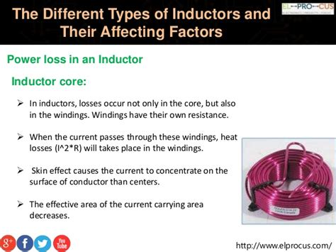 loss reduction of laminated inductor used in on board charger for evs the different types of inductors and their affecting factors