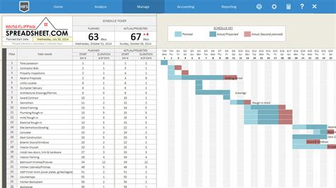 Spreadsheet House Flip Mba by House Flipping Spreadsheet Rehabbing And House Flipping