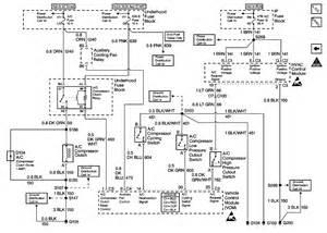 freightliner radio wiring diagram with 2007 m2 techunick biz
