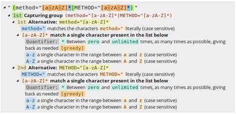 regex pattern for enter key regex patterns symbol in regular expression ask ubuntu