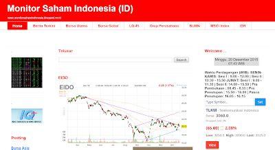 Monitor Saham Contoh Laporan Riset Pasar Horner Unofficial
