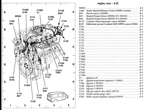 1999 ford f150 vacuum diagram 1999 ford f 150 vacuum diagram wiring diagram with