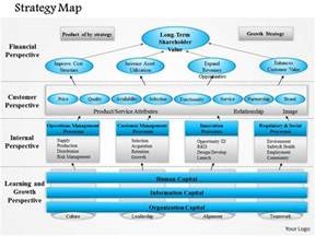 0514 strategy map 2 powerpoint presentation powerpoint